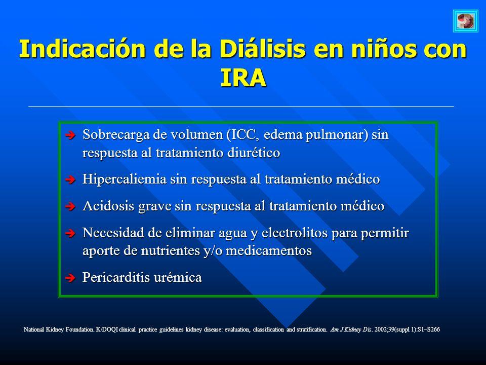 Indicación de la Diálisis en niños con IRA