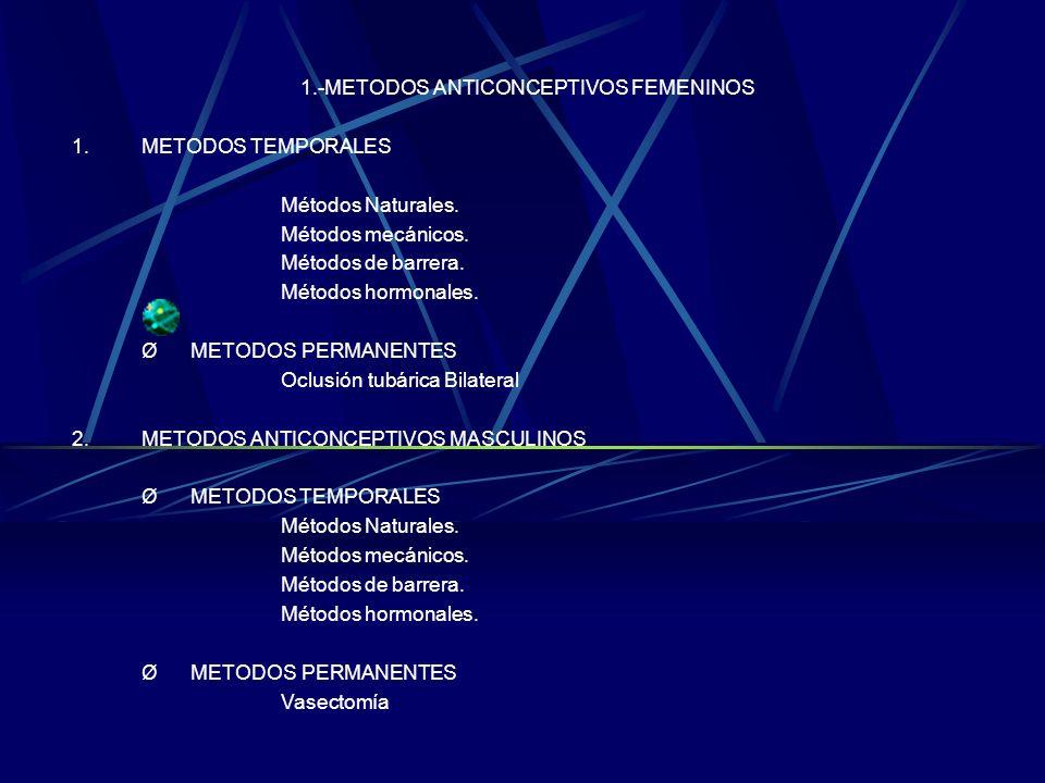 1.-METODOS ANTICONCEPTIVOS FEMENINOS