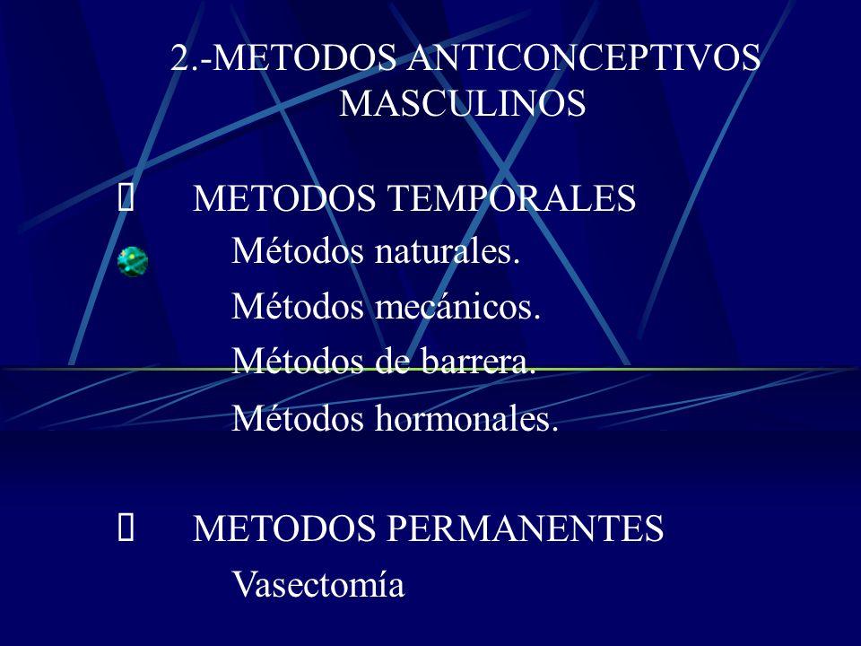 2.-METODOS ANTICONCEPTIVOS MASCULINOS