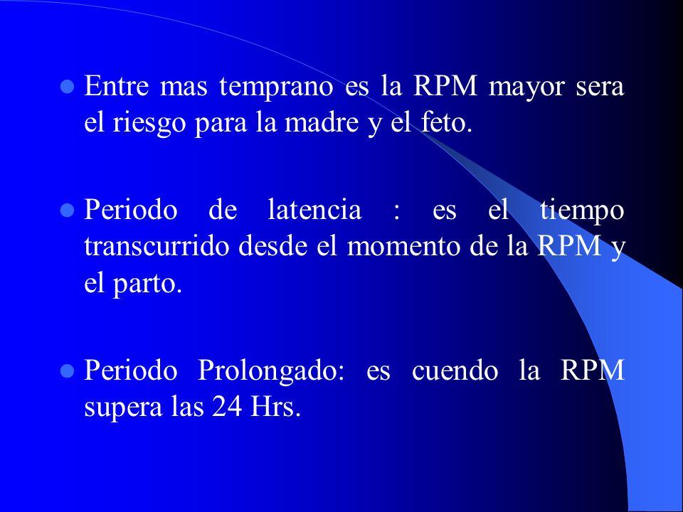 Entre mas temprano es la RPM mayor sera el riesgo para la madre y el feto.