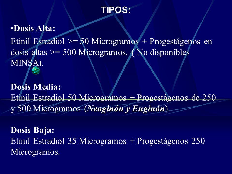 TIPOS: Dosis Alta: Etinil Estradiol >= 50 Microgramos + Progestágenos en dosis altas >= 500 Microgramos. ( No disponibles MINSA).