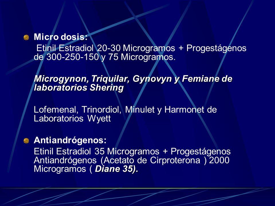 Micro dosis: Etinil Estradiol 20-30 Microgramos + Progestágenos de 300-250-150 y 75 Microgramos.