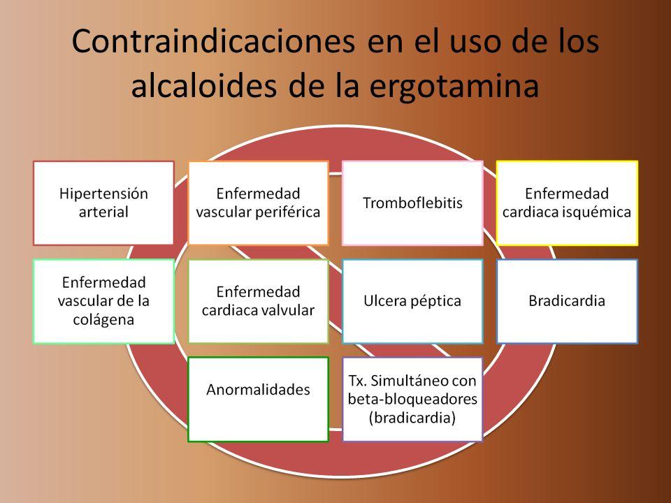 Contraindicaciones en el uso de los alcaloides de la ergotamina
