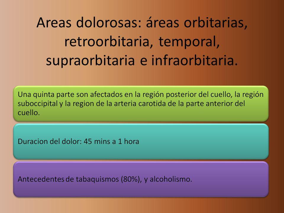 Areas dolorosas: áreas orbitarias, retroorbitaria, temporal, supraorbitaria e infraorbitaria.