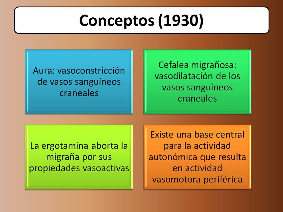 Conceptos (1930)