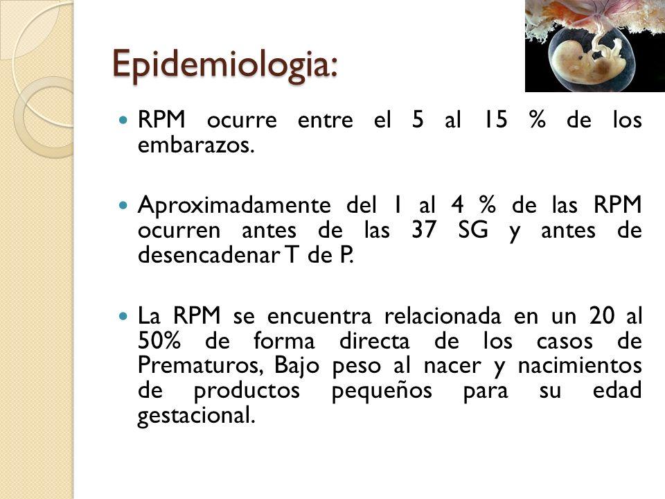 Epidemiologia: RPM ocurre entre el 5 al 15 % de los embarazos.