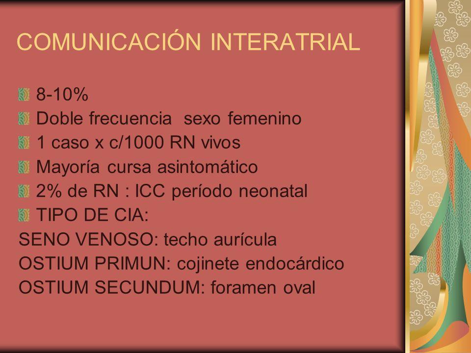 COMUNICACIÓN INTERATRIAL