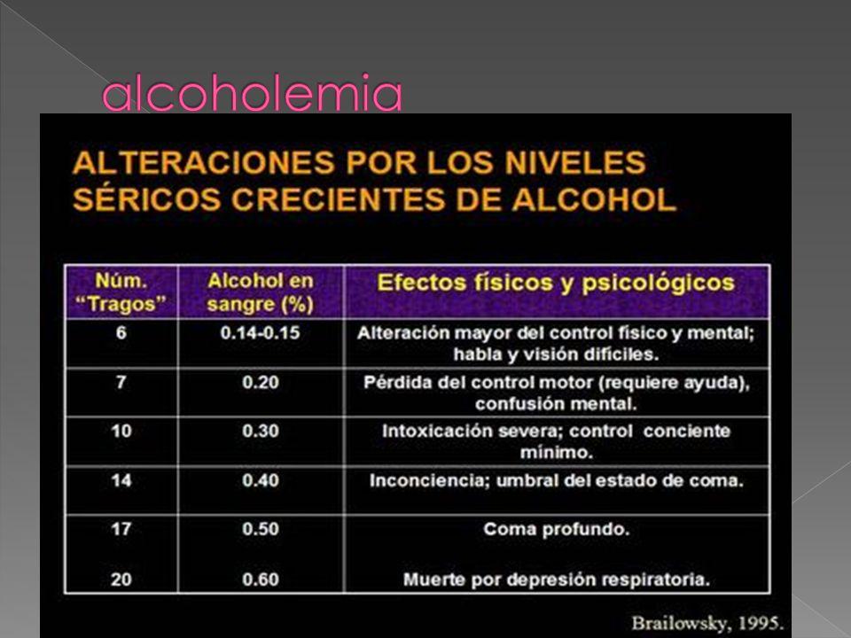 alcoholemia