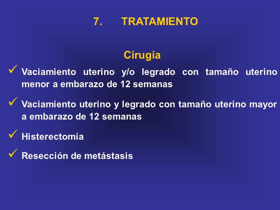 7. TRATAMIENTO. Cirugía. Vaciamiento uterino y/o legrado con tamaño uterino menor a embarazo de 12 semanas.