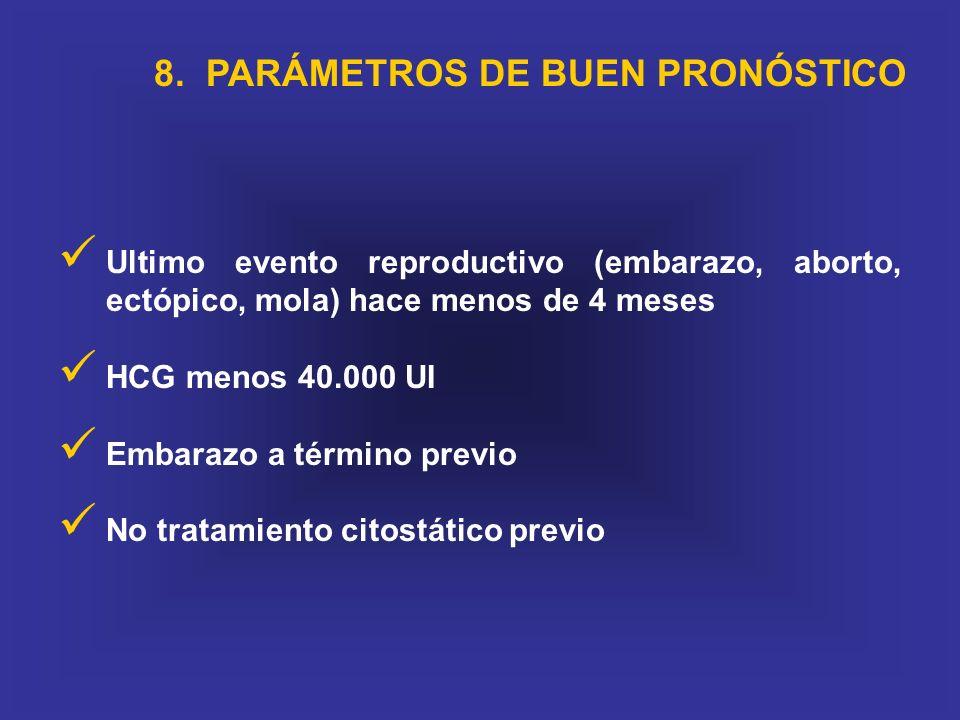 8. PARÁMETROS DE BUEN PRONÓSTICO