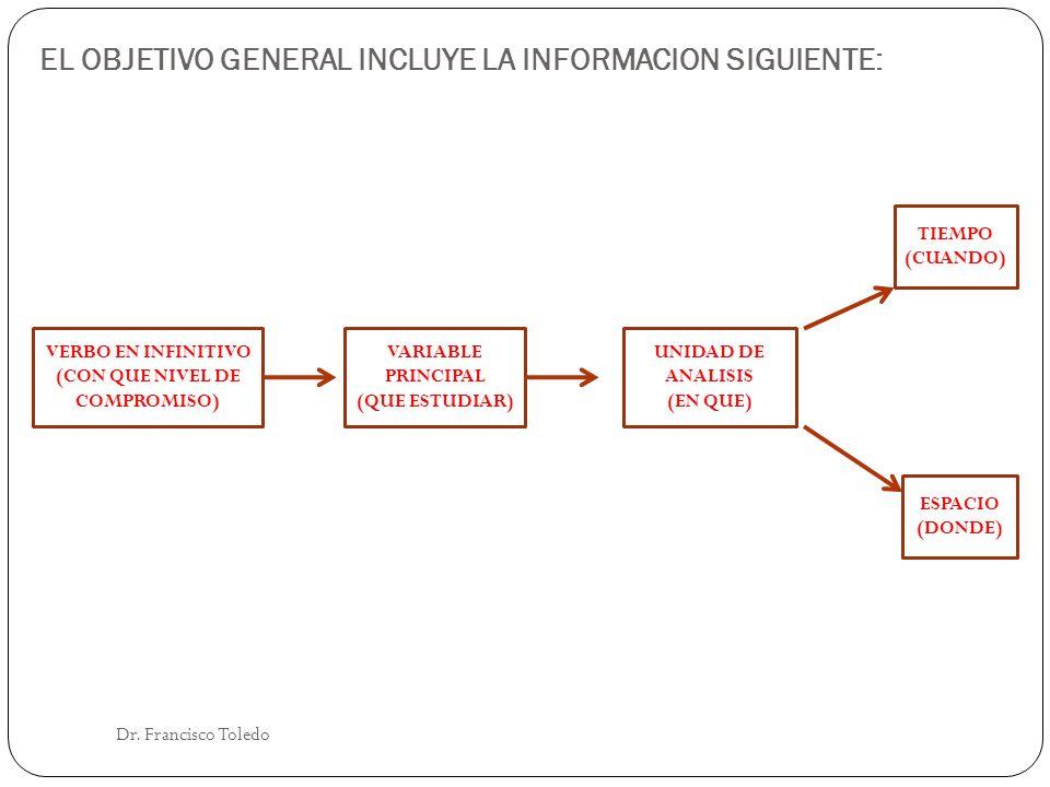 EL OBJETIVO GENERAL INCLUYE LA INFORMACION SIGUIENTE: