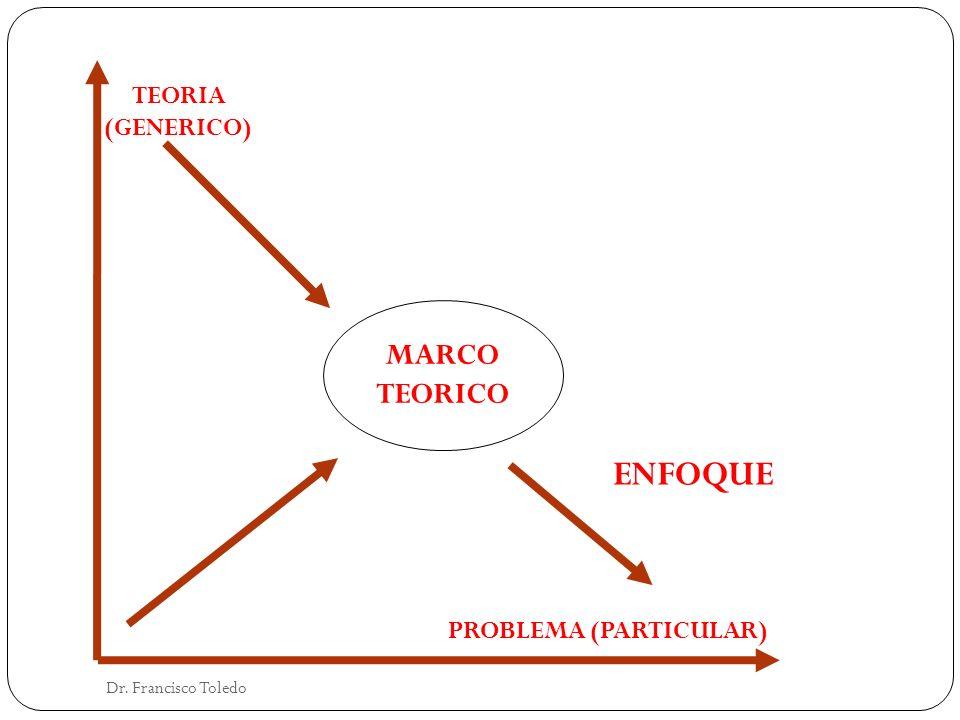 PROBLEMA (PARTICULAR)