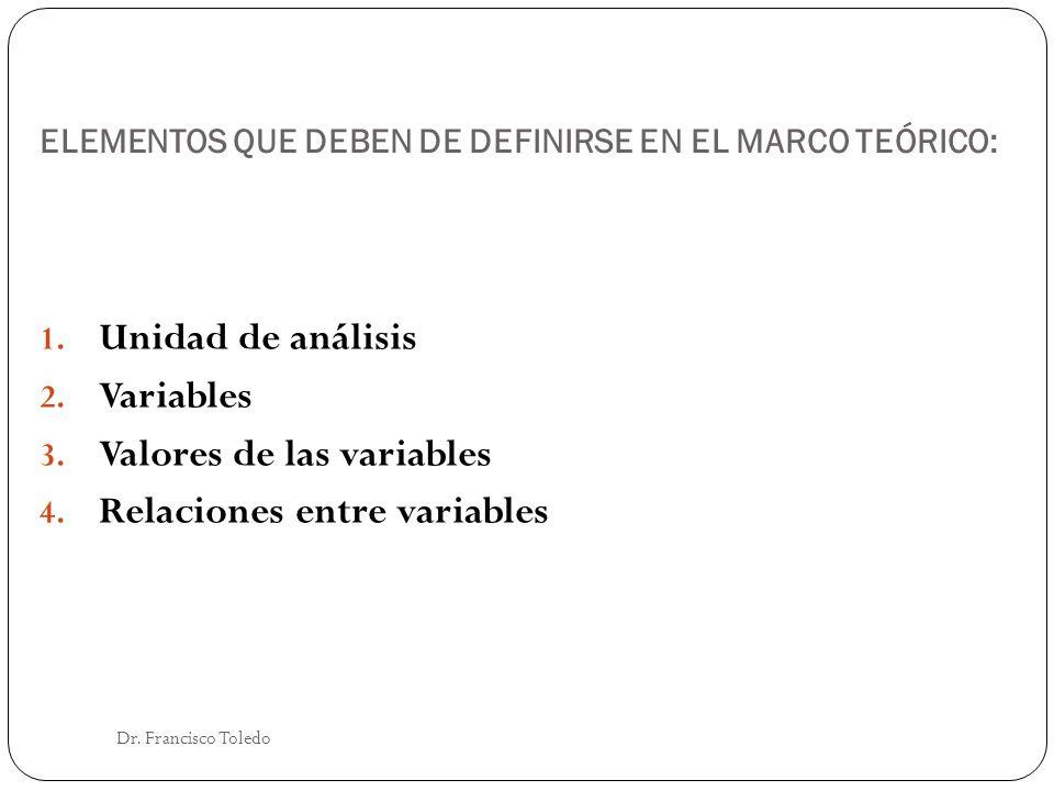 ELEMENTOS QUE DEBEN DE DEFINIRSE EN EL MARCO TEÓRICO: