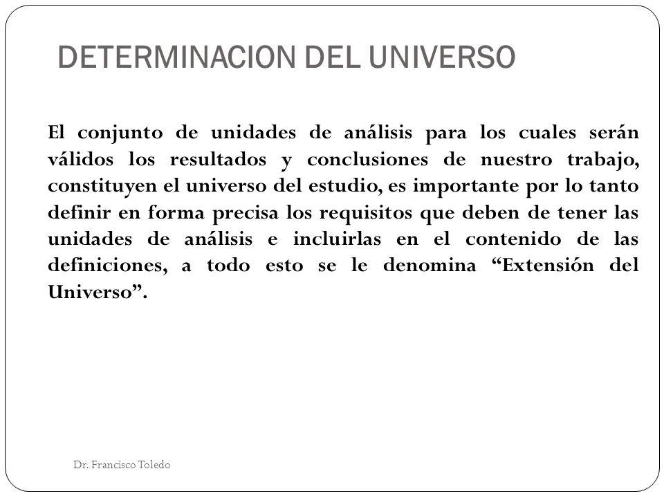 DETERMINACION DEL UNIVERSO