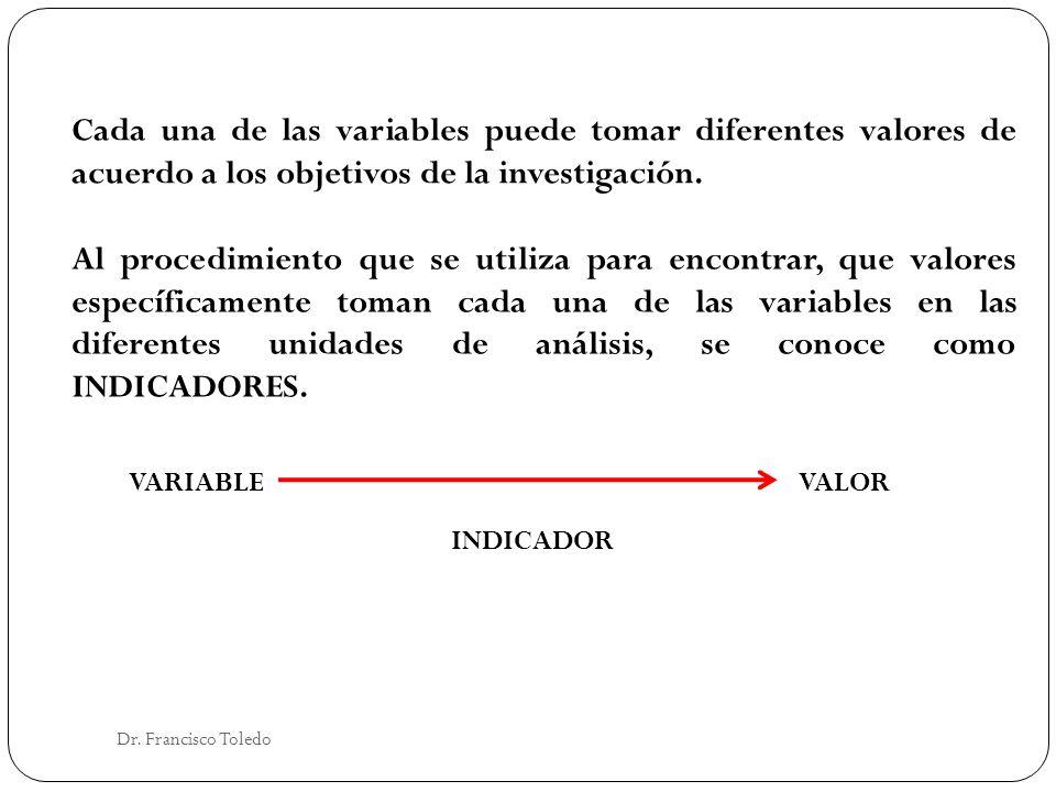 Cada una de las variables puede tomar diferentes valores de acuerdo a los objetivos de la investigación.