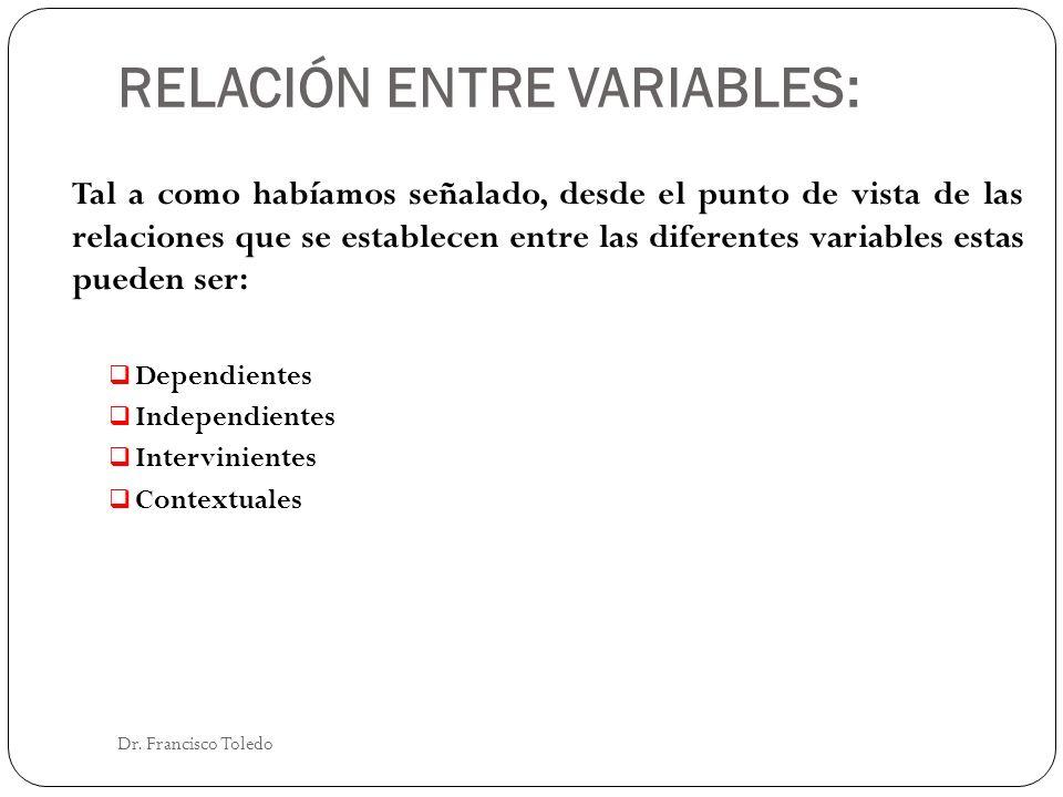 RELACIÓN ENTRE VARIABLES: