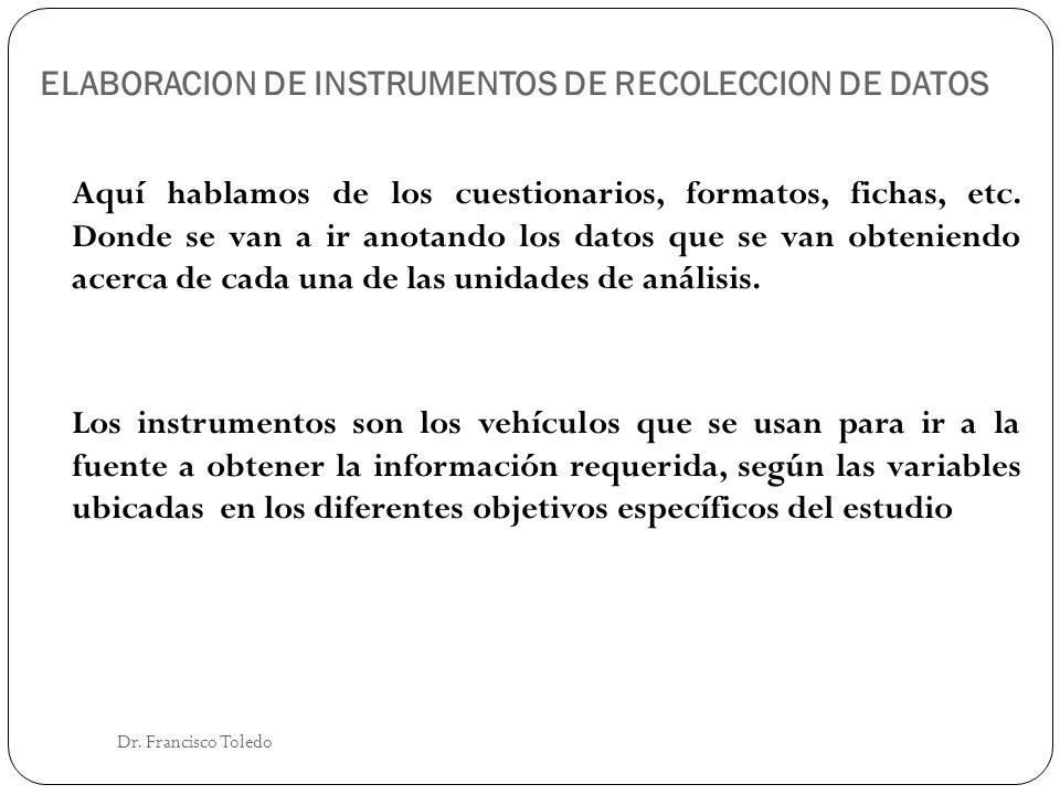 ELABORACION DE INSTRUMENTOS DE RECOLECCION DE DATOS