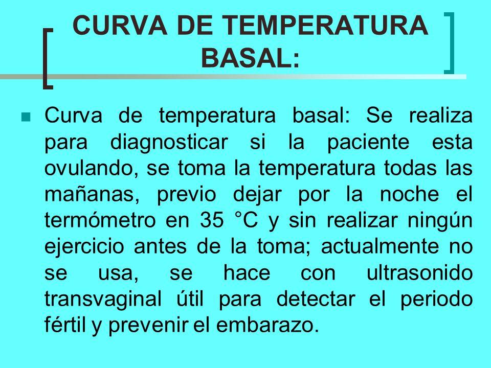CURVA DE TEMPERATURA BASAL: