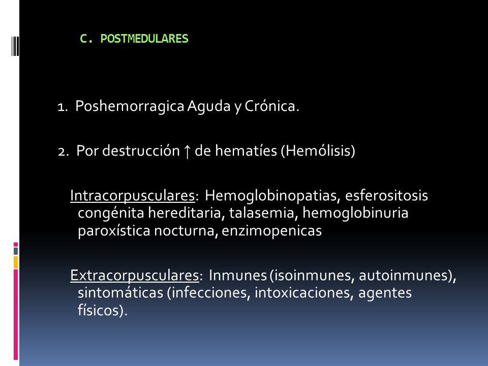 1. Poshemorragica Aguda y Crónica.