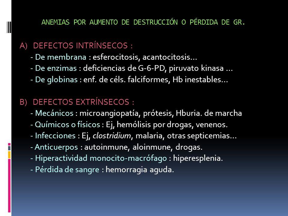 ANEMIAS POR AUMENTO DE DESTRUCCIÓN O PÉRDIDA DE GR.