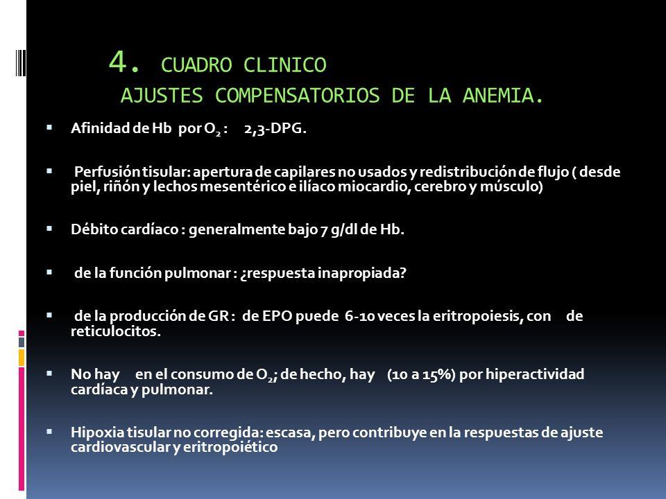 4. CUADRO CLINICO AJUSTES COMPENSATORIOS DE LA ANEMIA.