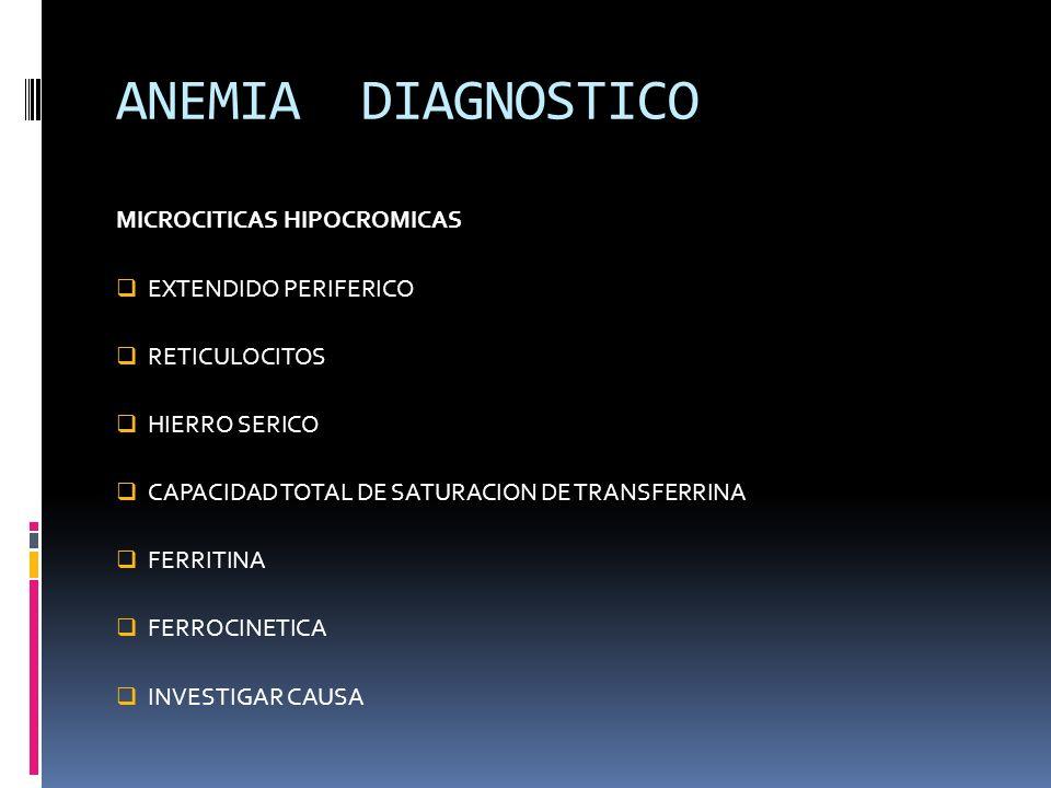ANEMIA DIAGNOSTICO MICROCITICAS HIPOCROMICAS EXTENDIDO PERIFERICO