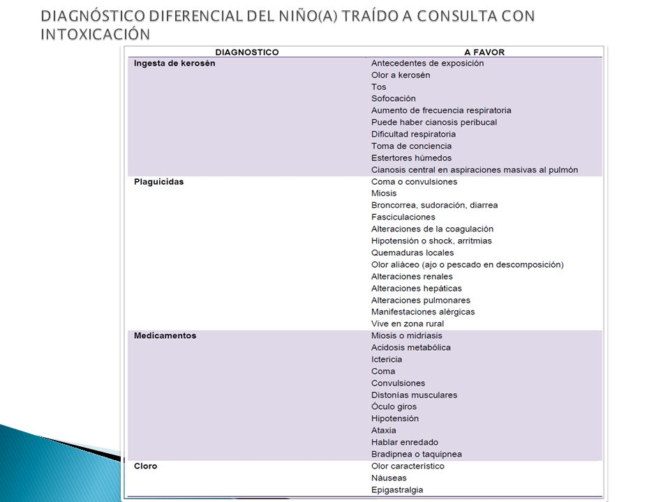 DIAGNÓSTICO DIFERENCIAL DEL NIÑO(A) TRAÍDO A CONSULTA CON INTOXICACIÓN