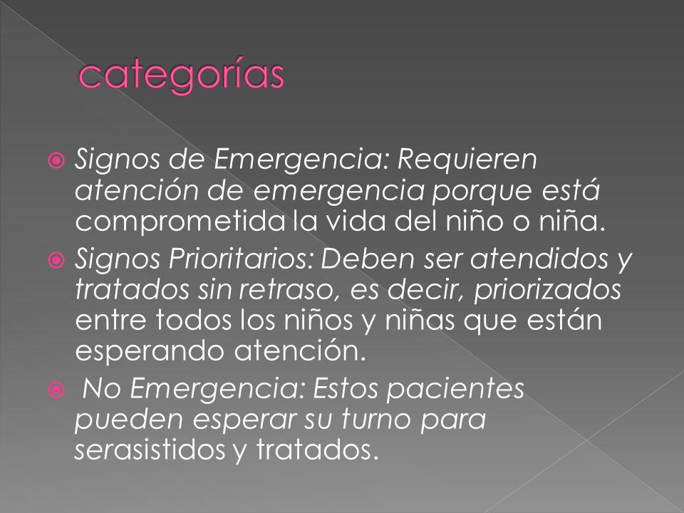 categorías Signos de Emergencia: Requieren atención de emergencia porque está comprometida la vida del niño o niña.