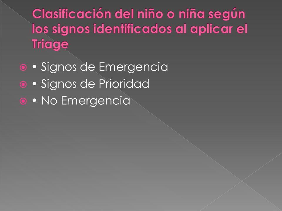 Clasificación del niño o niña según los signos identificados al aplicar el Triage