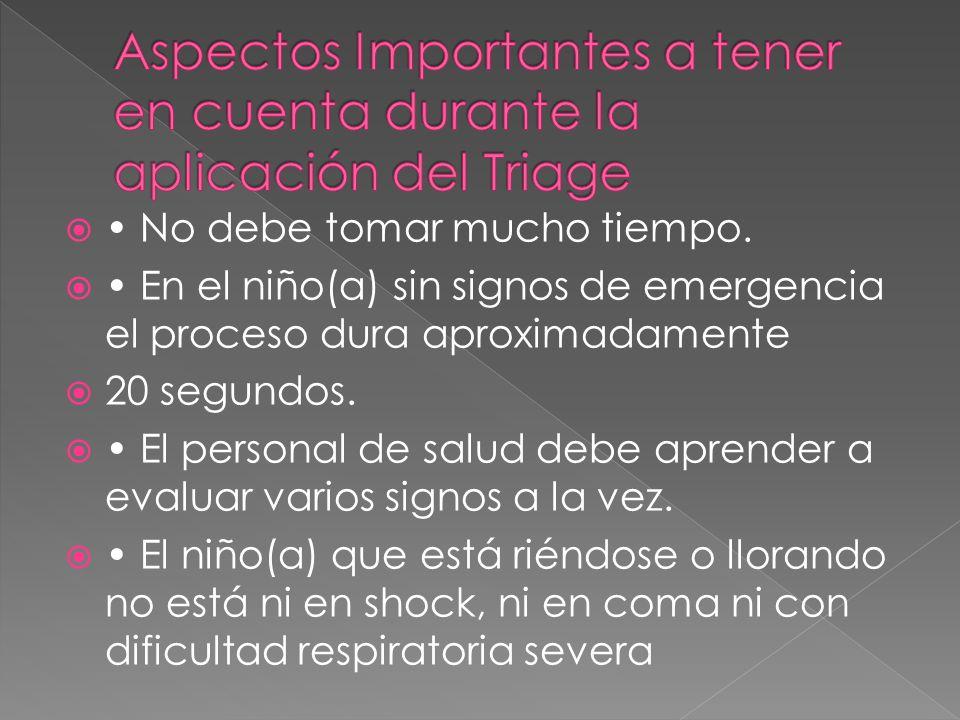 Aspectos Importantes a tener en cuenta durante la aplicación del Triage