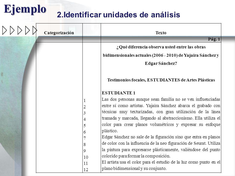 Testimonios focales, ESTUDIANTES de Artes Plásticas
