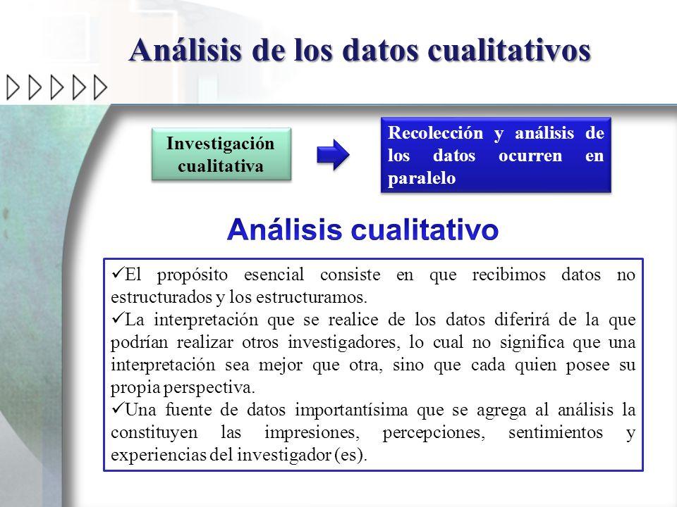 Análisis de los datos cualitativos Investigación cualitativa