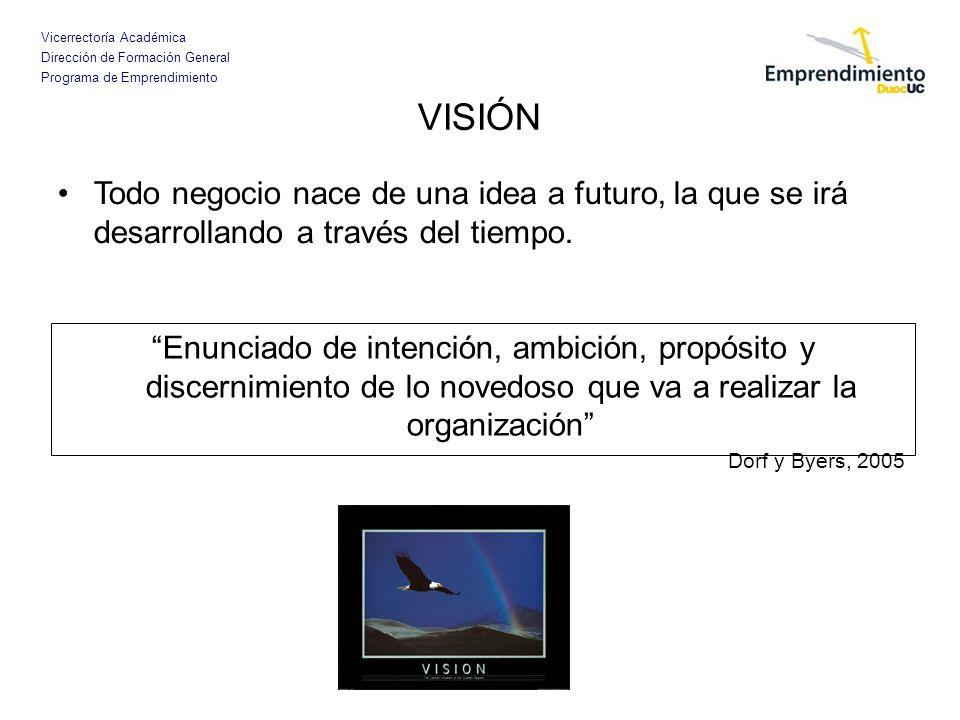 VISIÓN Todo negocio nace de una idea a futuro, la que se irá desarrollando a través del tiempo.