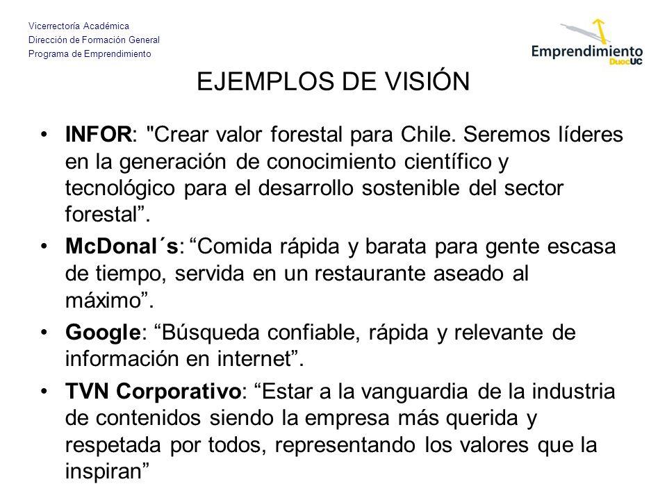 EJEMPLOS DE VISIÓN