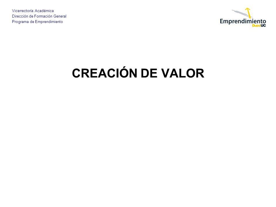 CREACIÓN DE VALOR