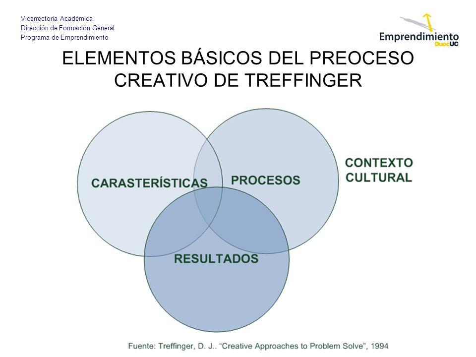 ELEMENTOS BÁSICOS DEL PREOCESO CREATIVO DE TREFFINGER