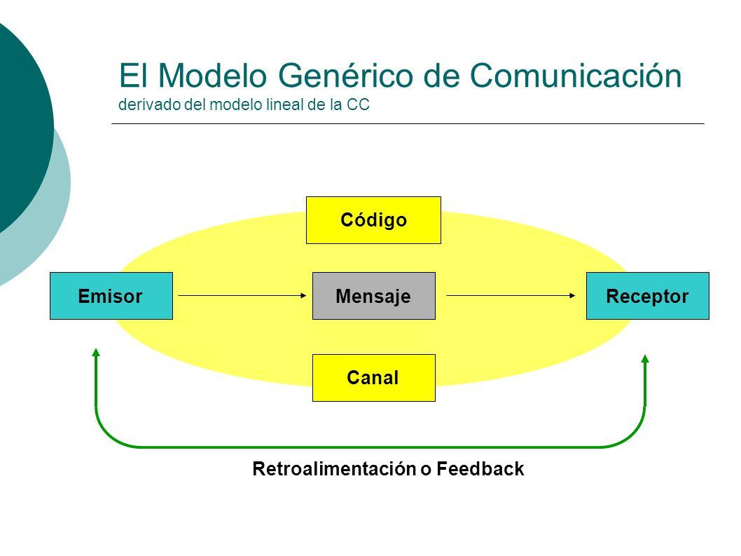 El Modelo Genérico de Comunicación derivado del modelo lineal de la CC