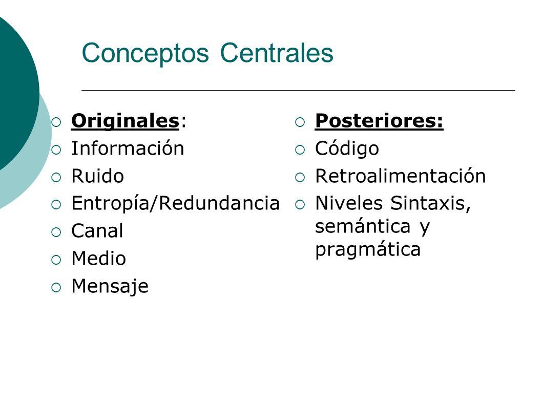 Conceptos Centrales Originales: Información Ruido Entropía/Redundancia