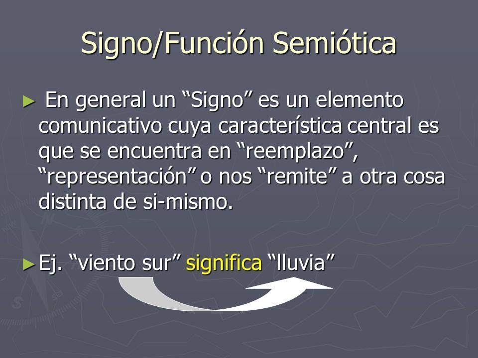 Signo/Función Semiótica