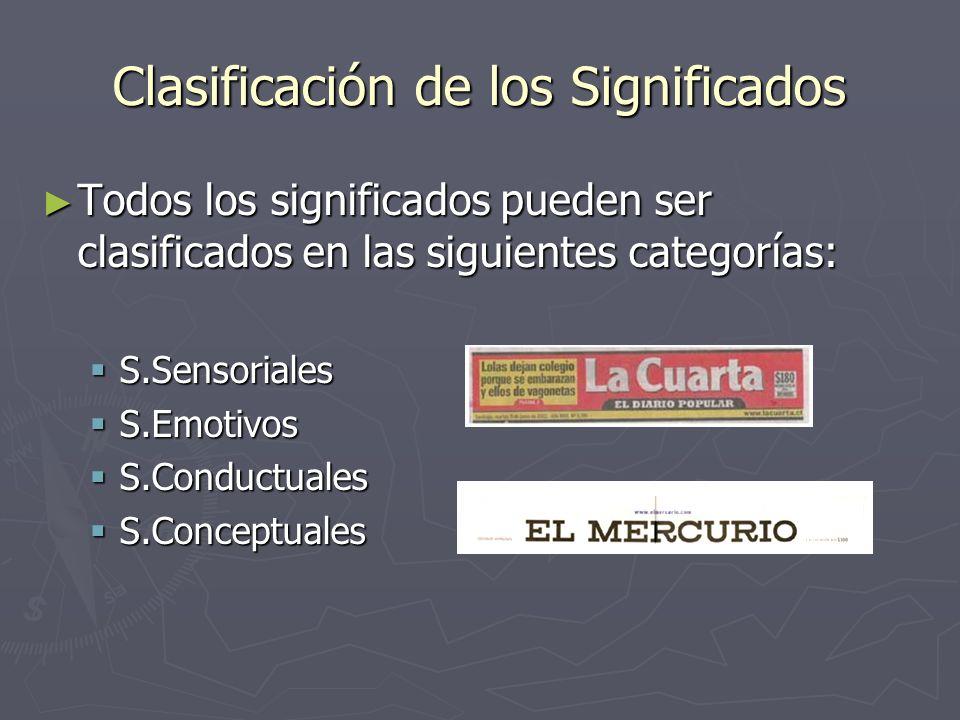 Clasificación de los Significados