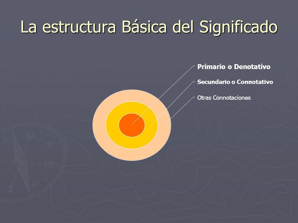 La estructura Básica del Significado
