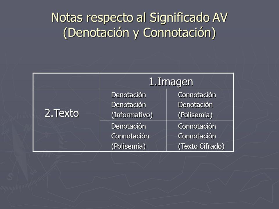 Notas respecto al Significado AV (Denotación y Connotación)