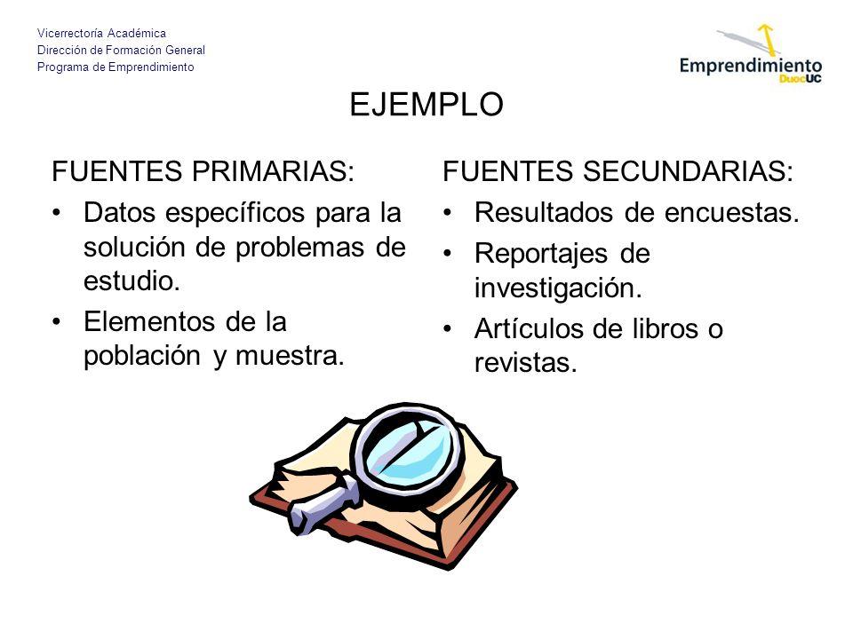 EJEMPLO FUENTES PRIMARIAS: