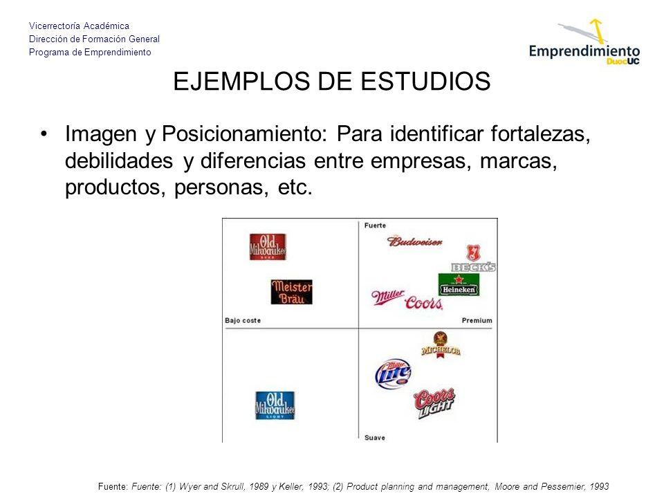 EJEMPLOS DE ESTUDIOS