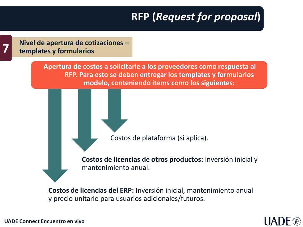Erfreut Probe Rfp Antwortvorlage Zeitgenössisch - Beispiel Business ...