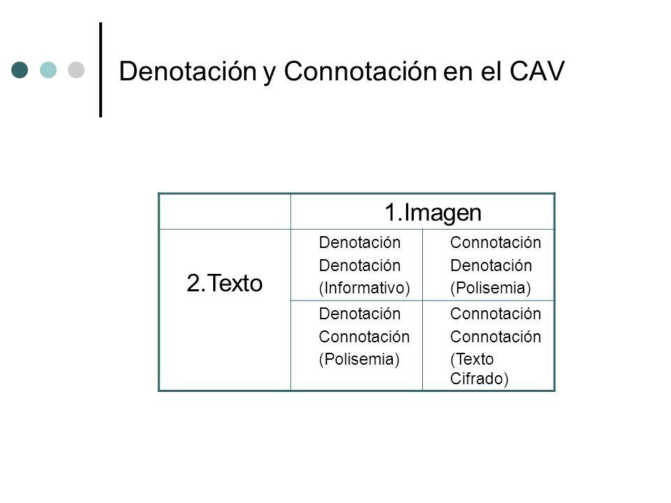 Denotación y Connotación en el CAV