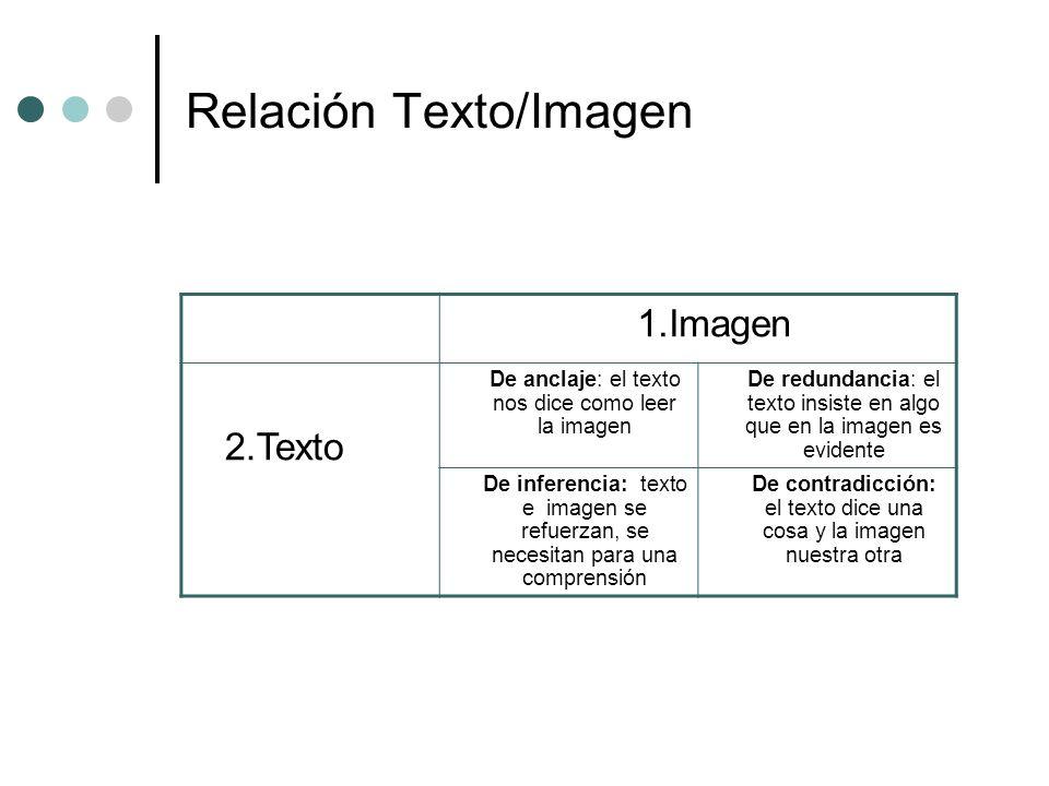 Relación Texto/Imagen