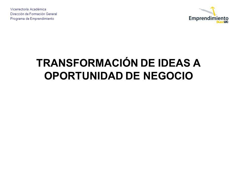 TRANSFORMACIÓN DE IDEAS A OPORTUNIDAD DE NEGOCIO