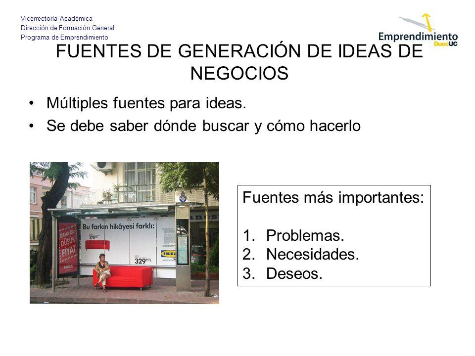 FUENTES DE GENERACIÓN DE IDEAS DE NEGOCIOS