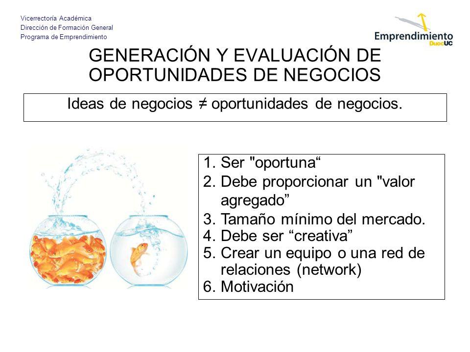 GENERACIÓN Y EVALUACIÓN DE OPORTUNIDADES DE NEGOCIOS